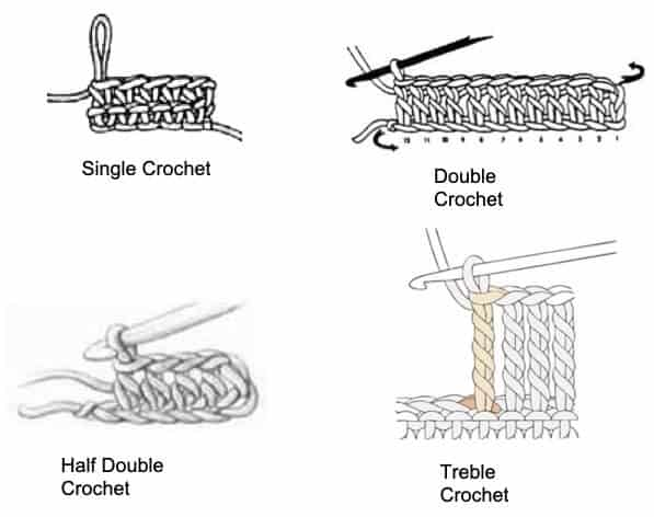 Basic crochet stitches (sc, hdc, dc, and tr) drawing