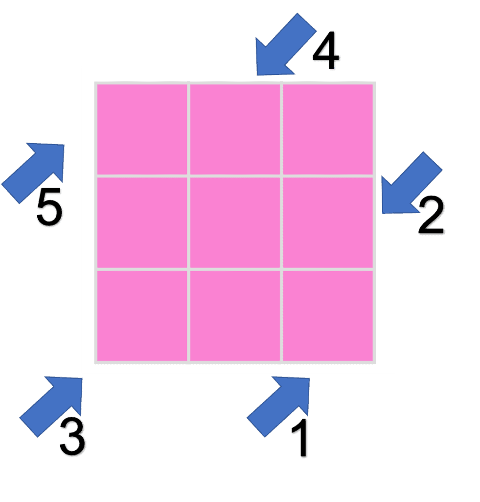 C2C in HDC Graph