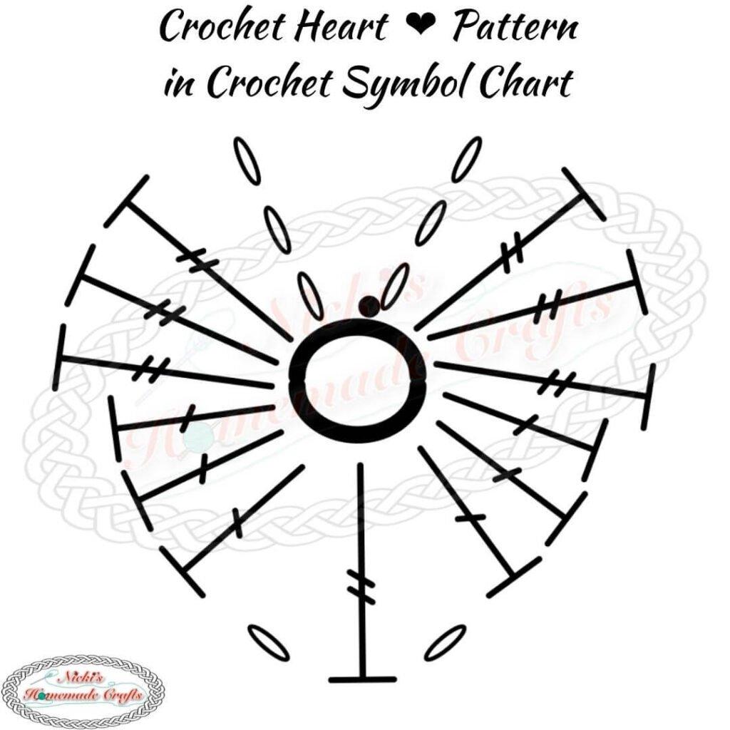 Crochet Heart Pattern in Crochet Symbol Chart